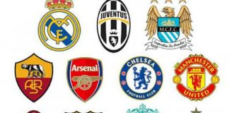 Lambang Klub Sepakbola Dunia.