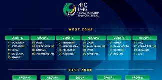 Jadwal Kualifikasi Piala AFC U-16 2020.