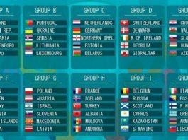 Daftar Negara Lolos Putaran Final Euro 2020.