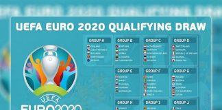 Klasemen Sementara Kualifikasi Euro 2020.