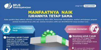 Jokowi Naikkan Beasiswa BP JAMSOSTEK tanpa Kenaikan Iuran.
