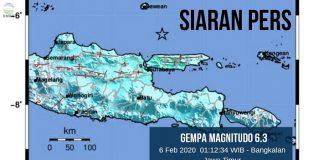 Gempa Magnitudo 6,3 Guncang Bangkalan.