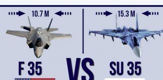 F-35 AS vs Sukhoi-35 Rusia.