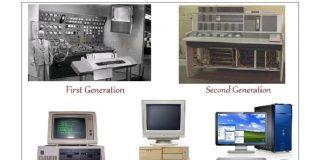 Sejarah Singkat Perkembangan Komputer.