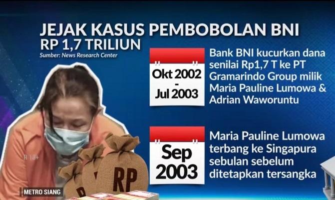 Jejak Kasus Maria Pauline Lumowa, Pembobol Bank BNI Rp 1,7 Trilliun.