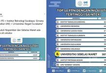 Trending di Medsos, UNS Salah Sebut ITS Jadi Institut Teknologi Surabaya.