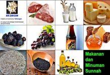 Ilustrasi Makanan dan Minuman Sunnah.