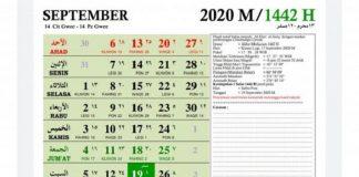 Berikut Jadwal Puasa Sunnah Bulan September 2020.