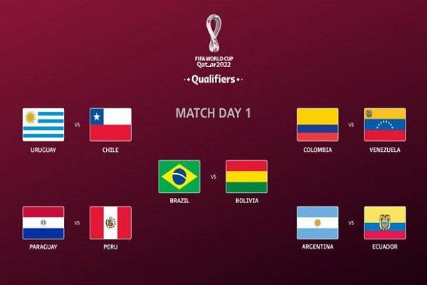 Hasil dan Klasemen Kualifikasi Piala Dunia 2022 CONMEBOL.