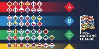 Hasil Pertandingan UEFA Nations League.