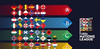 UEFA Nations League 2020.