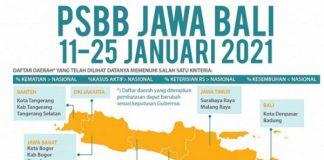 PSBB Jawa-Bali.